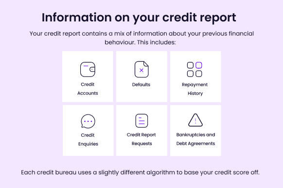Information on your credit report