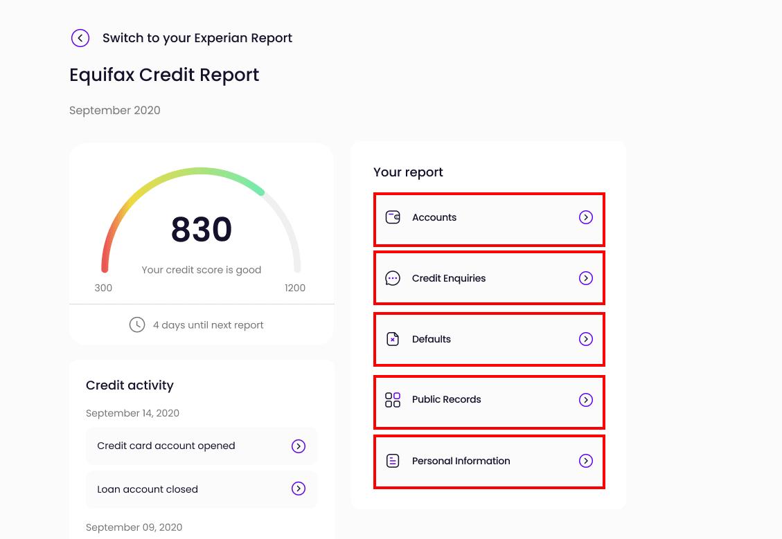credit enquiries